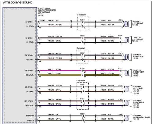 small resolution of 2014 sony nav wiring diagram ford f150 forum community ofyou will have to pull the centre