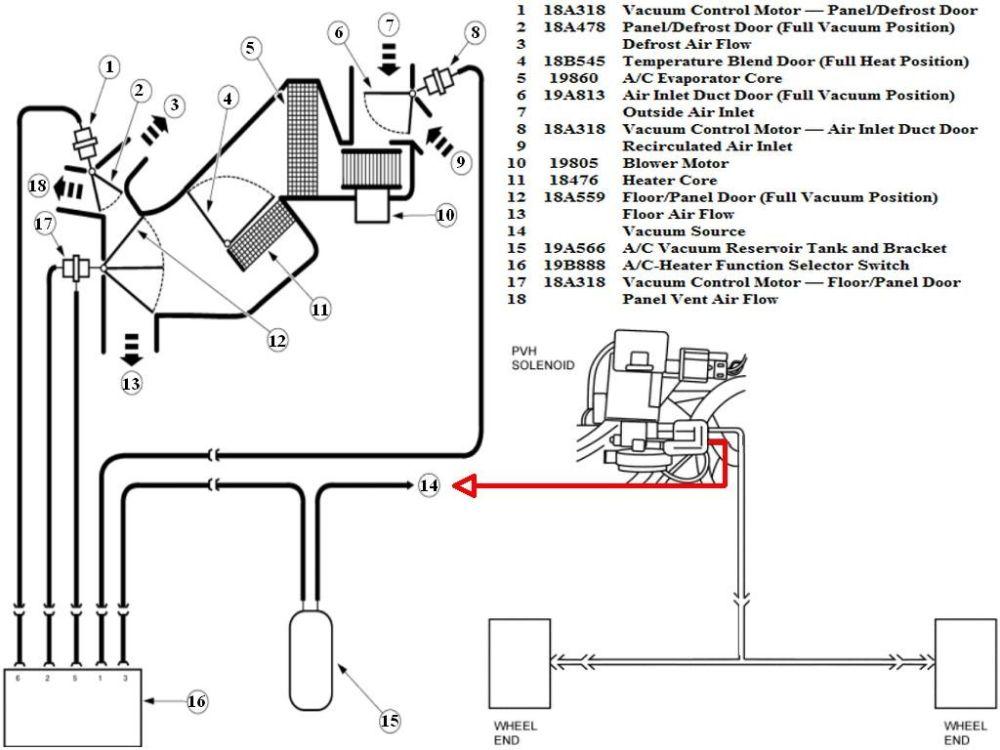 medium resolution of ford explorer 4 6 engine diagram likewise 1998 f150 trailer wiring diagram additionally
