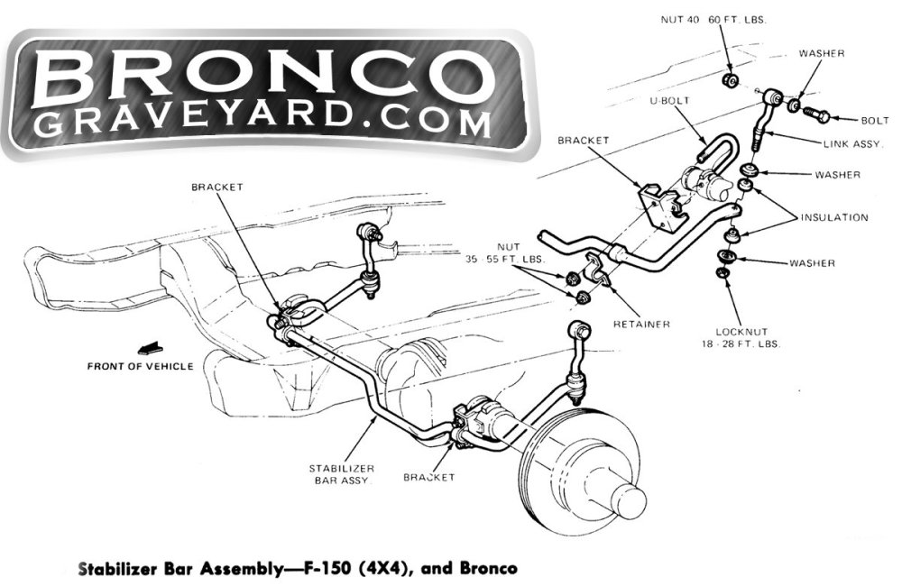 medium resolution of  i have a parts bronco also that has the link assy still there i can get pics and measurements but it is raining like crazy out side right now