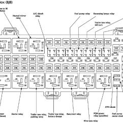 99 F350 Fuse Diagram How To Draw A For Math 2004 Running Lights Won 39t Turn Off Ford Truck