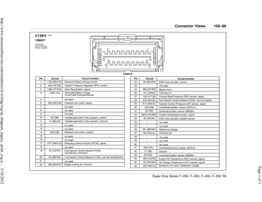 medium resolution of ford truck wiring harness wiring diagram fuse box 98 ford f250 fuse box diagram 1998 ford