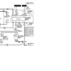 1995 F150 Fuse Box Diagram Laser Diode Driver Circuit 94 Blown Speedometer Ford Truck Enthusiasts Forums