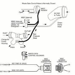 Glow Plug Wiring Diagram 7 3 1989 Honda Civic Stereo 2002 F350 Circuit Great Installation Of Liter Free Engine Image