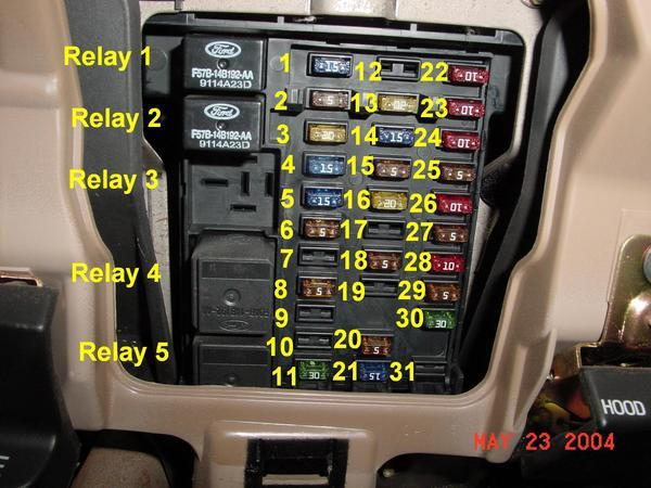 2000 Ford F150 Relay Diagram 2001 F150 Fuse Box Diagram Ford Truck