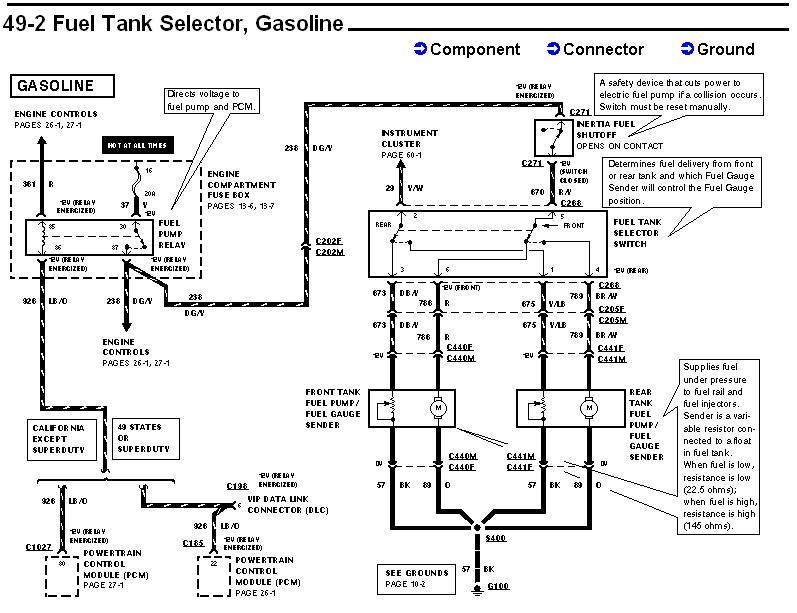 1997 ford f 250 rear fuel tank wiring diagram