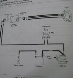 harley davidson charging system description and testing [ 1095 x 821 Pixel ]