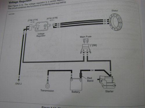 small resolution of harley davidson charging system description and testing