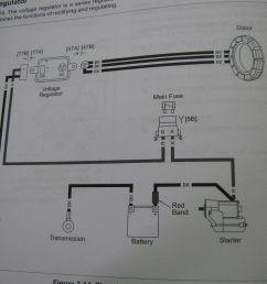 dyna 2000 ignition instructions harley dyna i ignition wiring diagram on harley dyna s ignition install  [ 1095 x 821 Pixel ]