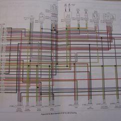 2003 Harley Road King Wiring Diagram 1971 Chevelle Dash 1999 Davidson 2008
