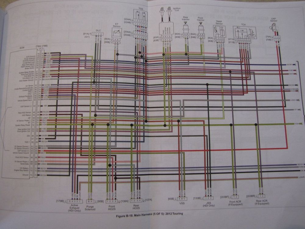medium resolution of 2009 harley davidson road king wiring diagram