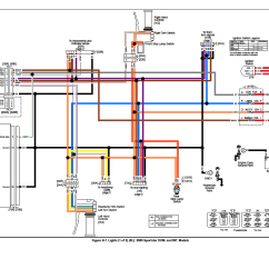 2005 Harley Softail Wiring Diagram Where Does Ham Come From On A Pig Sportster 883 Yamaha