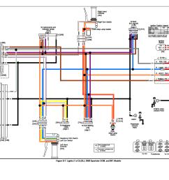 2005 harley sportster 883 wiring diagram 2005 yamaha 2005 harley sportster wiring diagram 2005 harley sportster [ 1242 x 810 Pixel ]