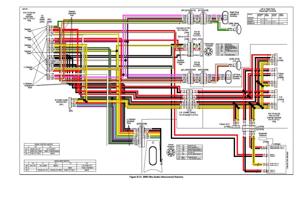 medium resolution of 2012 harley street glide radio wiring diagram