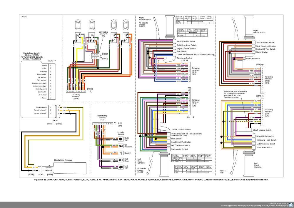 medium resolution of fuse box 1998 haarley road king 31 wiring diagram images harley wiring diagrams pdf 2008 harley davidson sportster 1200 wiring diagram