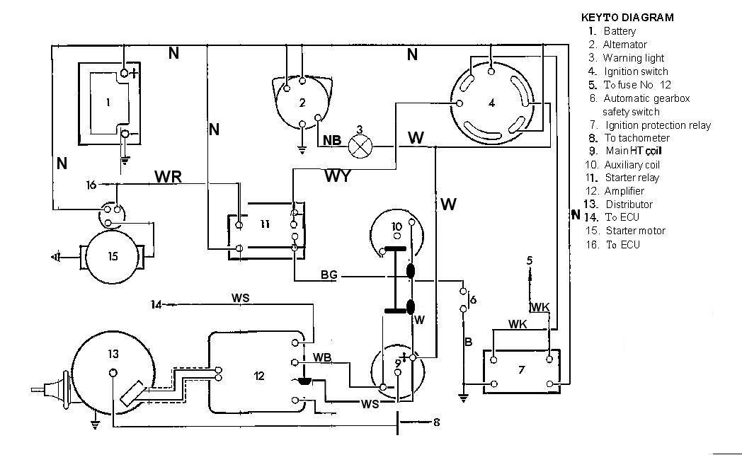 jaguar b wiring