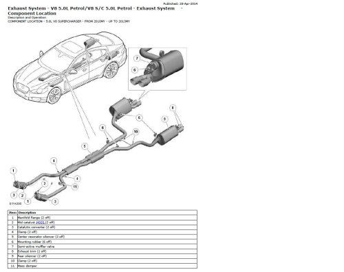 small resolution of 5 0 n a exhaust system jaguar forums jaguar enthusiasts forum jaguar xf exhaust system diagram