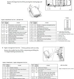 1998 jaguar xjr fuse box location electrical wiring diagrams rh wiringforall today 2002 jaguar x  [ 816 x 1056 Pixel ]