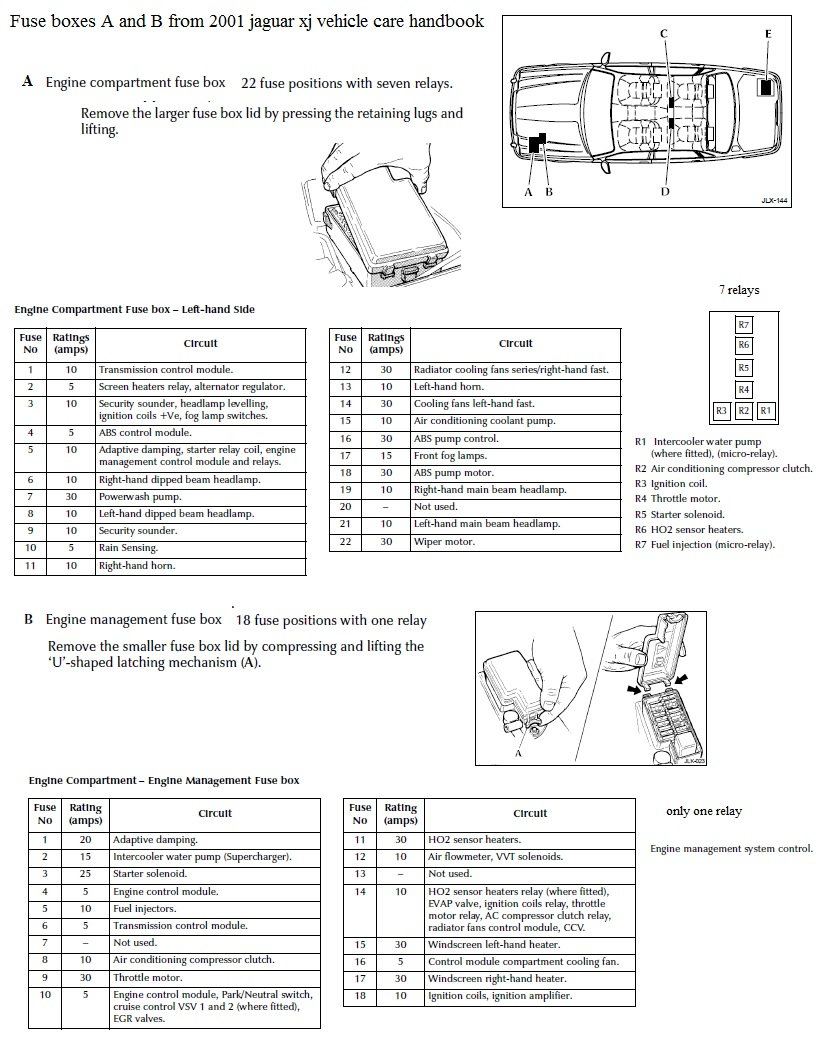 medium resolution of 1998 jaguar xjr fuse box location electrical wiring diagrams rh wiringforall today 2002 jaguar x