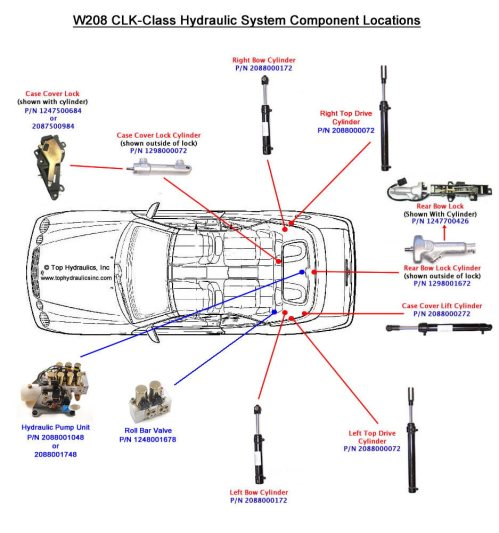 small resolution of clk convertible top problem solving common electrical and hydraulic rh mbworld org