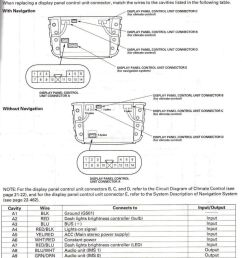 2007 acura mdx stereo wiring diagram 36 wiring diagram 2005 acura tl subwoofer replacement 05 acura tl dash navigation [ 994 x 1282 Pixel ]