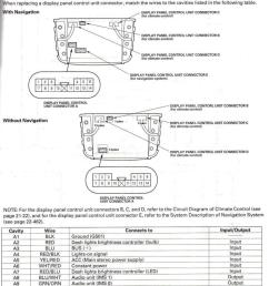 2003 acura tl stereo wiring wiring diagram third level 2001 acura tl wiring diagram 2005 [ 994 x 1282 Pixel ]