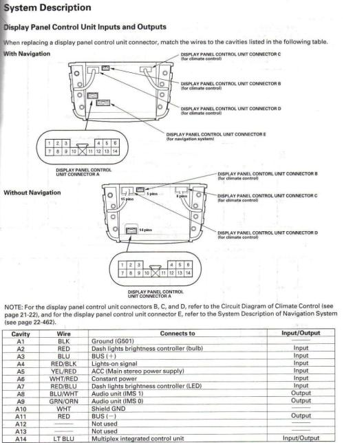 small resolution of 2003 acura tl stereo wiring wiring diagram third level 2001 acura tl wiring diagram 2005