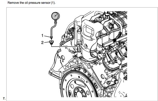 2005 Expresss 3500 6.0L Oil Pressure Sensor Location