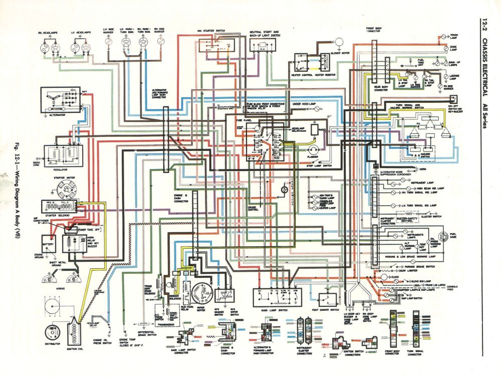 medium resolution of 1971 oldsmobile 442 wiring diagram wiring diagramwire location for lf side marker light classicoldsmobile comthe marker