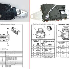 4l60e Transmission Wiring Diagram 2005 Cobalt Ls Stereo Wire Harness Free