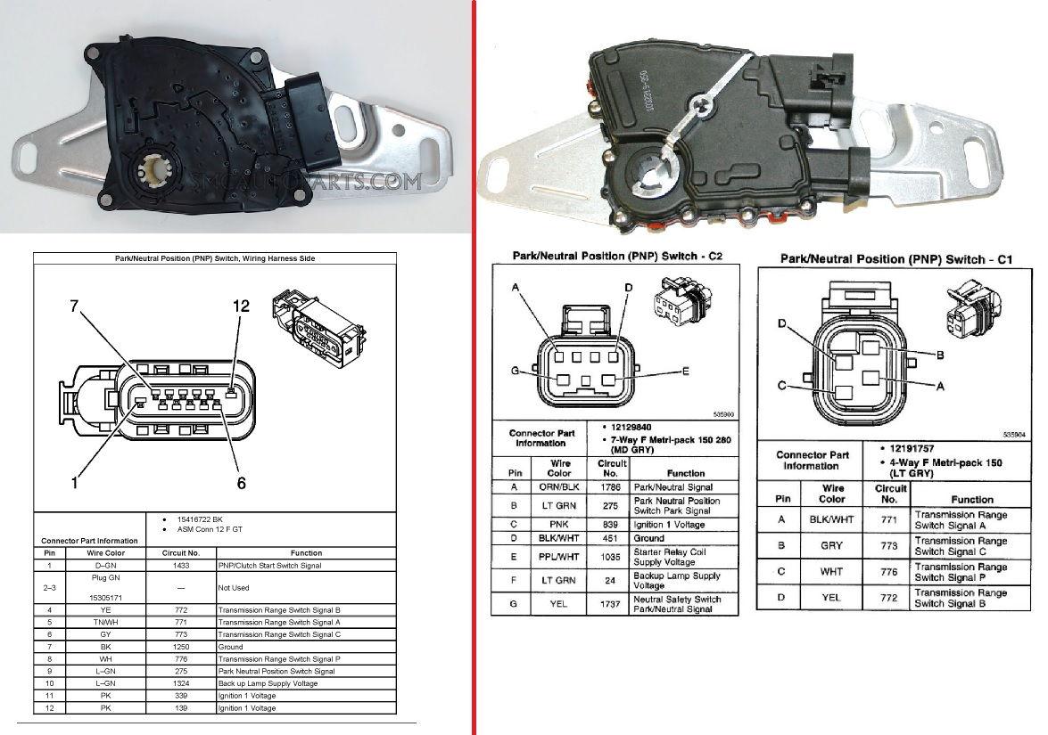 chevrolet 4l80e wiring diagram trailer 4 wire dodge neon neutral safety switch location get free