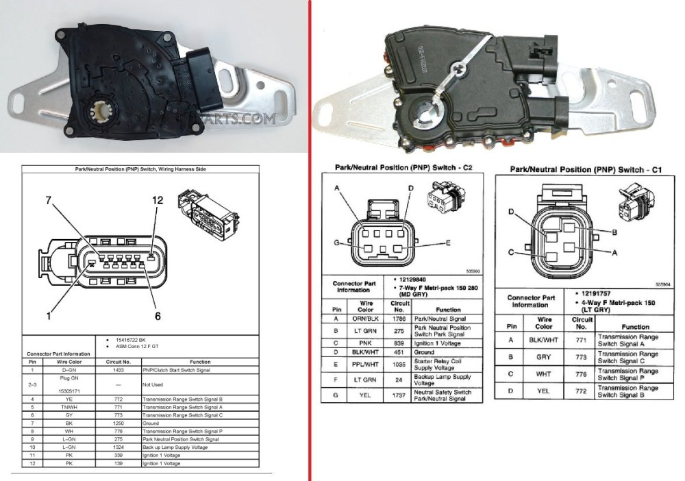medium resolution of 4l60e park neutral switch types compatible ls1tech camaro gm park neutral switch diagram