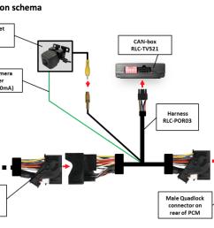 porsche pcm wiring diagram [ 1141 x 777 Pixel ]