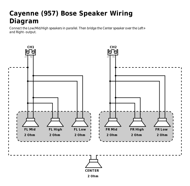 Bridge Speakers Wiring Diagram : 30 Wiring Diagram Images