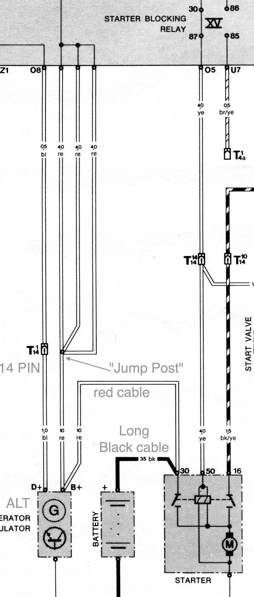 medium resolution of porsche 911 alternator wiring diagram
