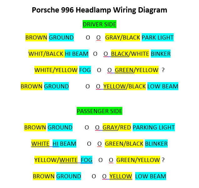 porsche 911 headlight wiring diagram john deere 100 series 996 to 997 front end conversion headlamp page 2 hopefully these diagrams will help you out