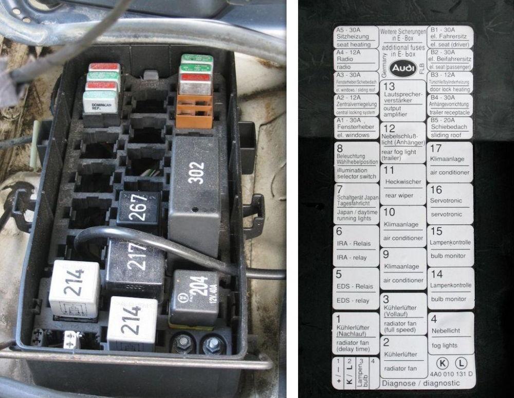88 Audi 90 Auxiliary Fuse Box Diagram