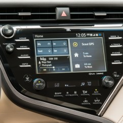 All New Camry Hybrid 2019 Grand Avanza E Vs G Toyota Deals Prices Incentives Leases The Doesn T Quite Manage To Be Exciting Although It S A Step Up From Prius Instead Sensible Safe And Comfortable Along With