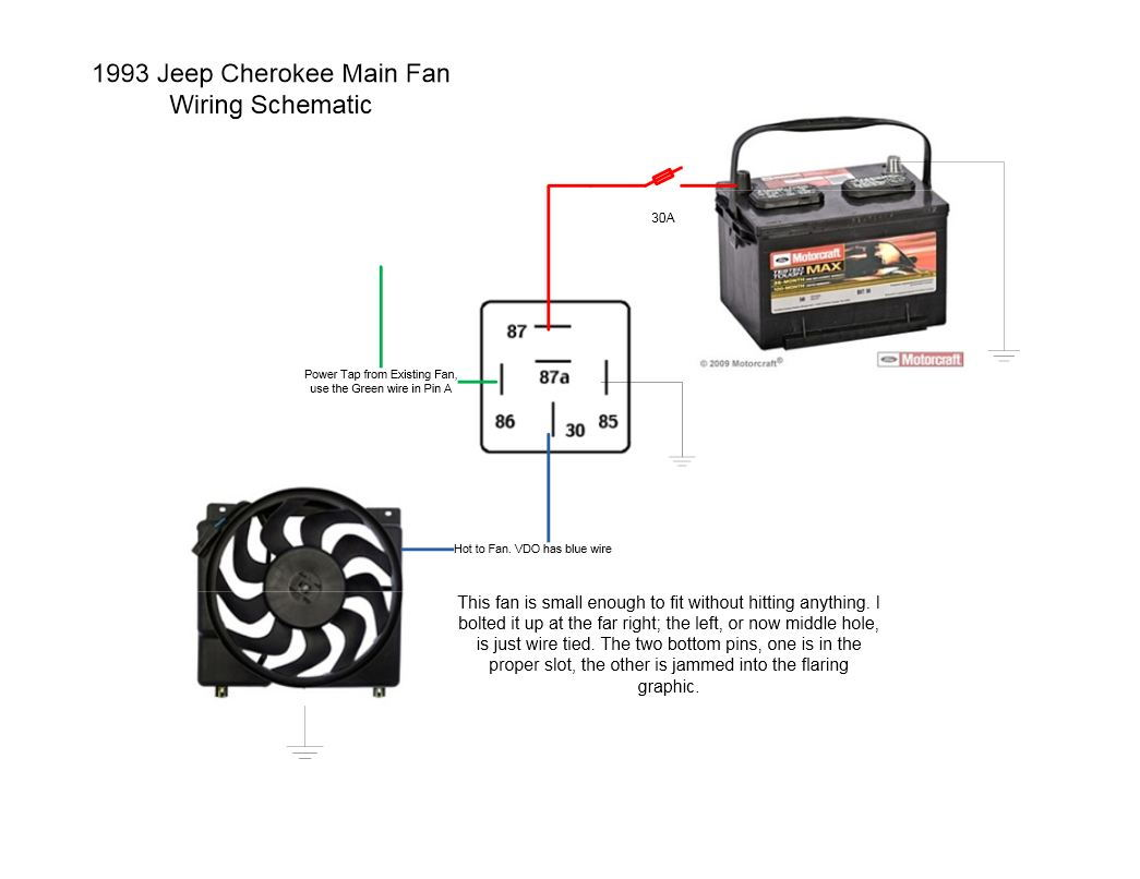 electric radiator fan wiring diagram dictator jeep compass