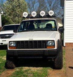 what all model wheel rims will fit 1998 cherokee jeep cherokee forum cigarette lighter wiring plug jeep cherokee forum [ 1218 x 1780 Pixel ]