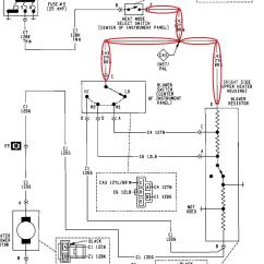 1995 Jeep Wrangler Wiring Diagram Dish Vip 722k Hook Up 2000 Grand Cherokee Blower Motor