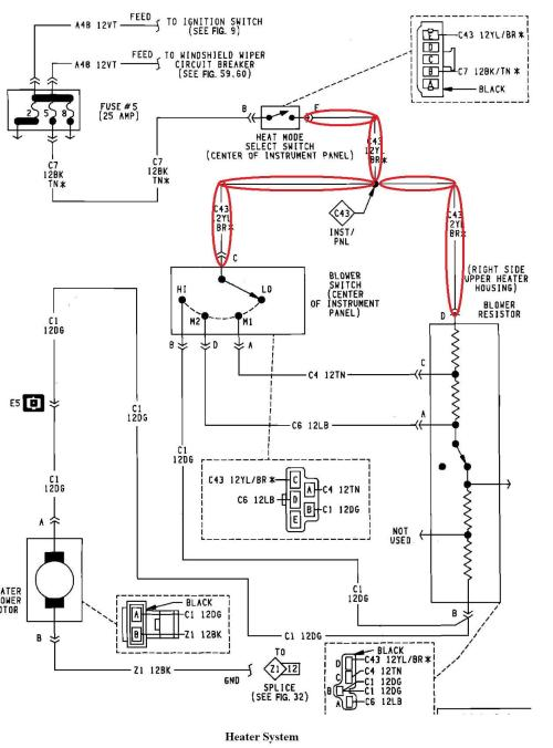 small resolution of 1995 jeep grand cherokee blower motor wiring wiring diagram centre jeep wrangler blower motor wiring diagram