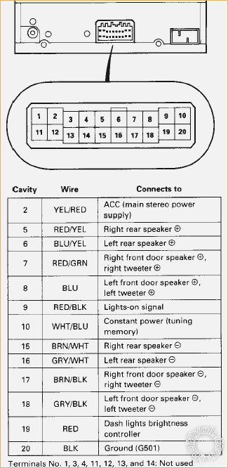 1999 honda civic radio wiring diagram  500w solar inverter