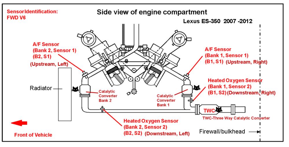 medium resolution of es 350 air fuel and oxygen sensor info clublexus lexus forum location diagram of a f sensor bank 1 sensor 1 02 lexus rx 300 3