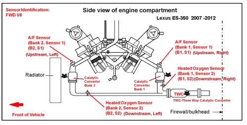 small resolution of es 350 air fuel and oxygen sensor info clublexus lexus forum location diagram of a f sensor bank 1 sensor 1 02 lexus rx 300 3