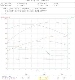 http zzperformance com ecotec turb turbo kit html [ 1360 x 1991 Pixel ]