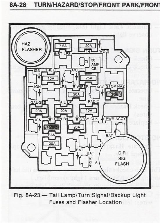 1981 corvette fuse block diagram