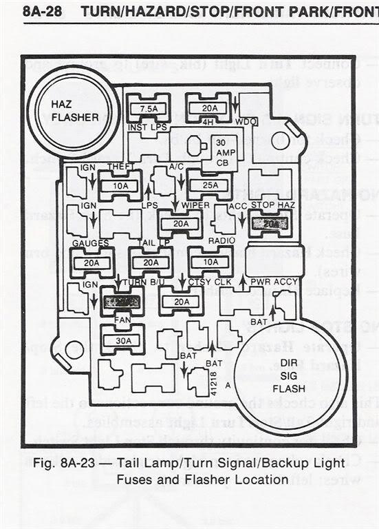 1977 corvette fuse box diagram