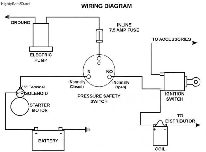 diagram chevy oil pressure sensor switch wiring diagram