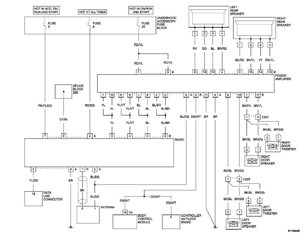 medium resolution of 2005 chrysler town amp country fuse box diagram