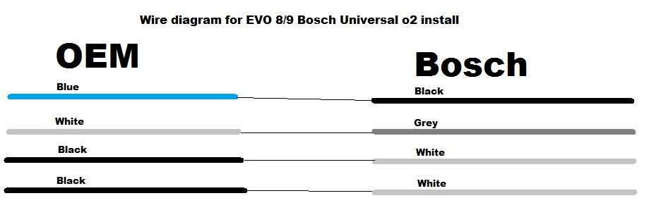 bosch lambda sensor wiring diagram constellation in digital communication question replacing oem rear o2 with - evolutionm mitsubishi lancer and evolution ...